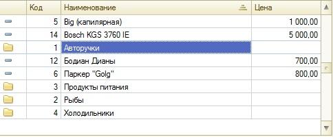 Пример: Номенклатура - отобранные элементы с группами